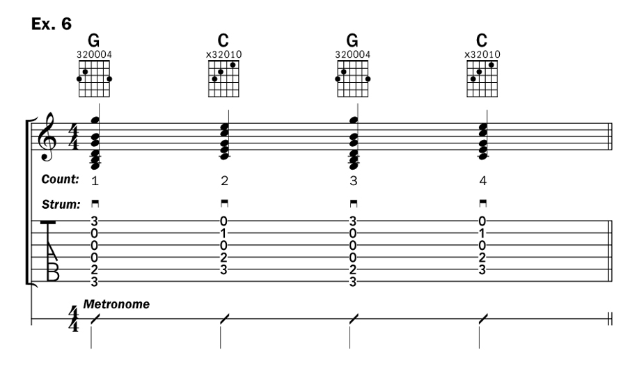 Learn How To Shift Between Chords u2013 Acoustic Guitar