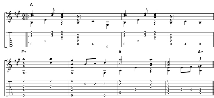 Guitar young volcanoes guitar chords : jazz chords guitar tabs Tags : jazz chords piano progressions jazz ...
